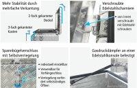 ADE Dachbox Alu Riffelblech 1200 x 500 x 300 mm, Staukasten, Staubox, Pickup Box