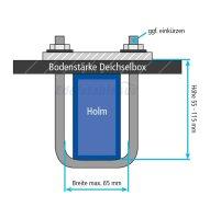 MON4004 - Montagesatz für Deichselbox - 4 U-Bügel Halter - Mittel
