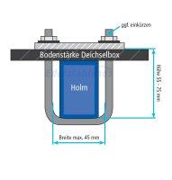 MON3004 - Montagesatz für Deichselbox - 4 U-Bügel Halter - Klein