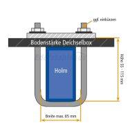 MON4002 - Montagesatz für Deichselbox - 2 U-Bügel Halter - Mittel