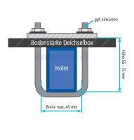 MON3002 - Montagesatz für Deichselbox - 2 U-Bügel Halter - Klein